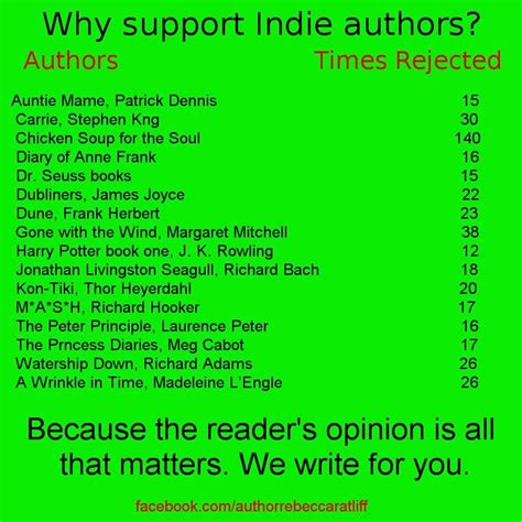 Author Meme - the indie writer rejection meme one of the best articles i