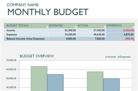 monthly business budget template business montly budget