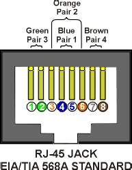 cat5 color code how to make your own network cables network cable color