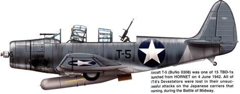 douglas tbd devastator america s world war ii torpedo bomber legends of warfare aviation books coming aboard