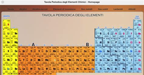 tavola degli elementi interattiva tavola degli elementi interattiva tavola periodica