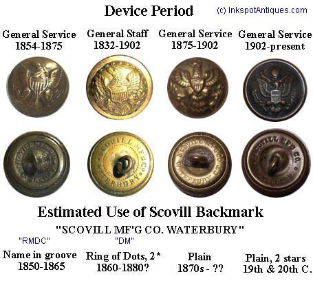 identifying us military uniform button backmarks age