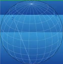 globe l globe