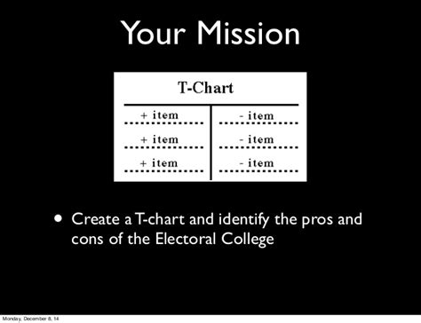 Electoral College Pros And Cons Essay by Electoral College Intro