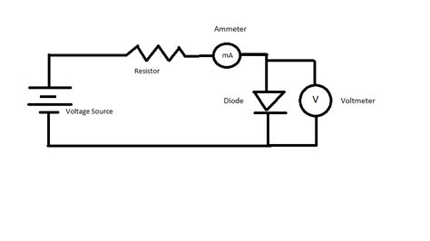 what is diode in physics semiconductor physics i v characteristics of diode with different circuit resistances
