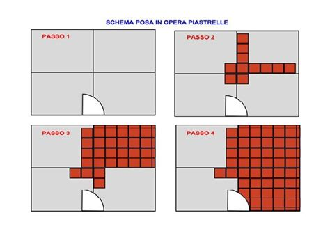 schema posa piastrelle foto schema posa di edil cos 212373 habitissimo