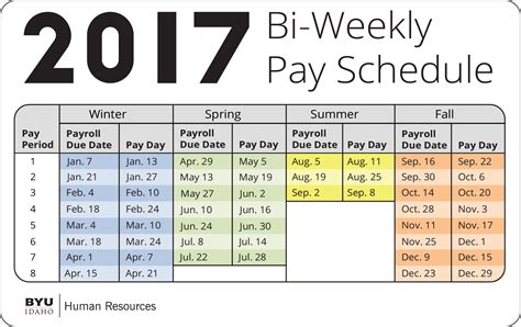 pay schedule template payroll calendar