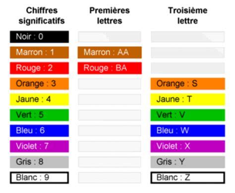 Melf Zener Diode Color Code