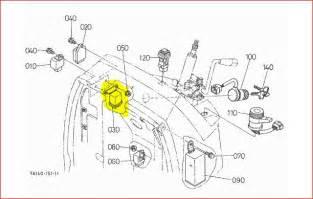 fuse box wiring diagram kubota b3030 get wiring diagram free