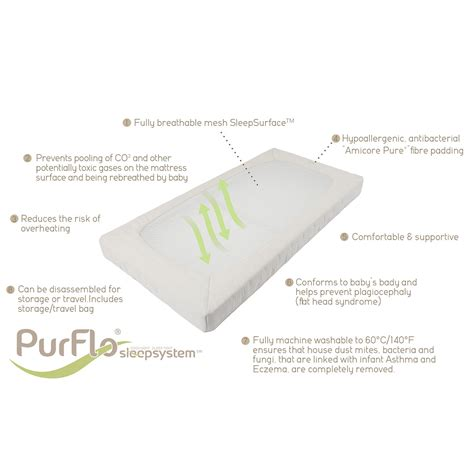 Purflo Mattress by Purflo Breathable Cot Mattress Clever Monkey