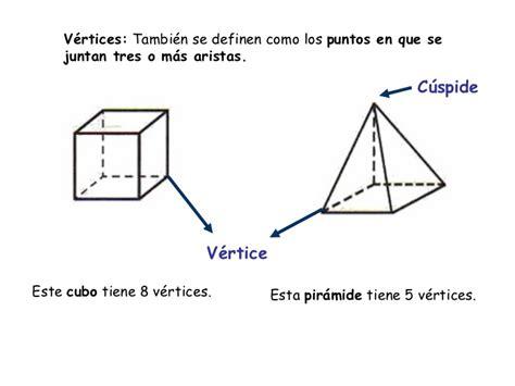 figuras geometricas vertices aristas y caras los cuerpos geometricos