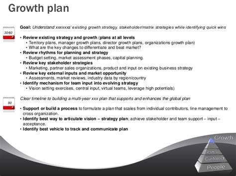 template for business expansion plan sle budgeting plan template business