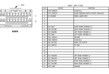 2004 jeep wrangler stereo wiring diagram 2005 jeep grand