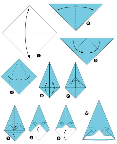 Difference Between Origami And Kirigami - diagramme d origami de chapeau origami facile et