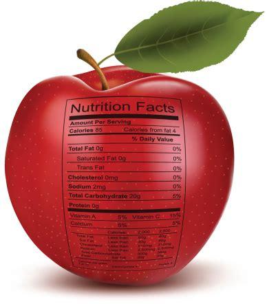 prodotto alimentare seminari di formazione sul nuovo regolamento etichettatura