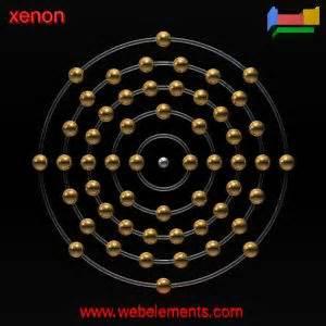 How Many Protons Does Xenon Slaton Hs Chemistry Talkmitt Bentancourt Xenon Xe