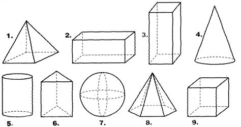 formas geometricas con imagenes cuerpos geom 233 tricos wchaverri s blog