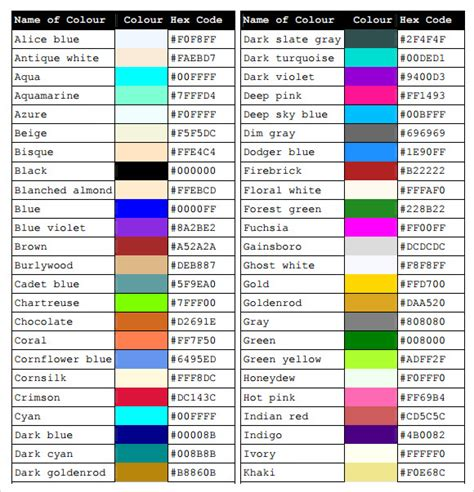 colors in css pin color wheel template on