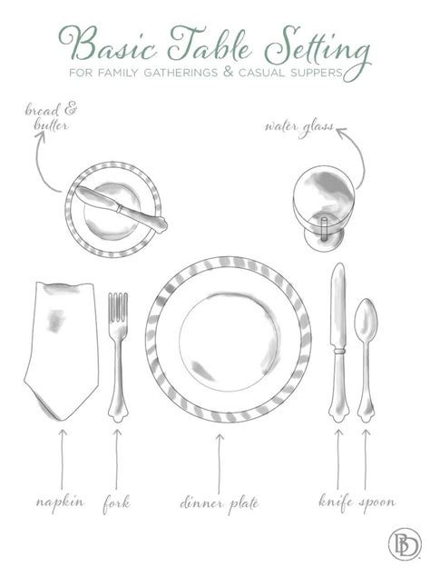 best 25 table manners ideas on etiquette
