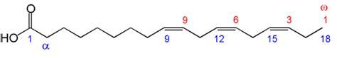 acido linoleico alimenti acido alfa linolenico