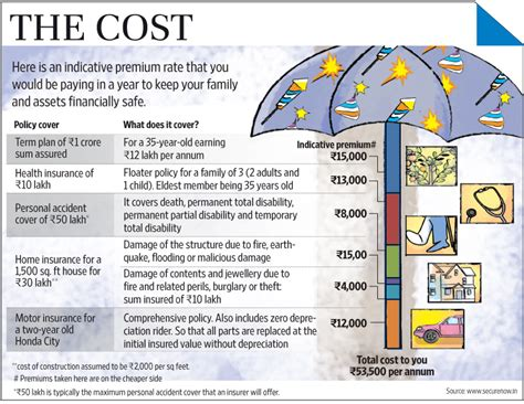 Hazard Insurance Quotes Entrancing Hazard Insurance Quotes