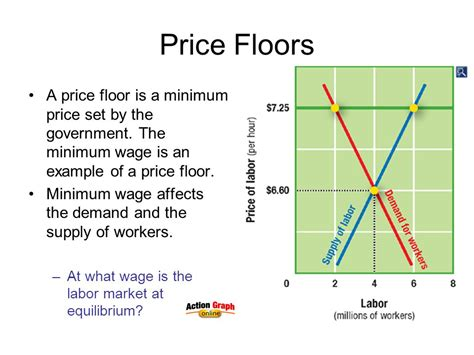 chapter 6 prices section 1 ppt