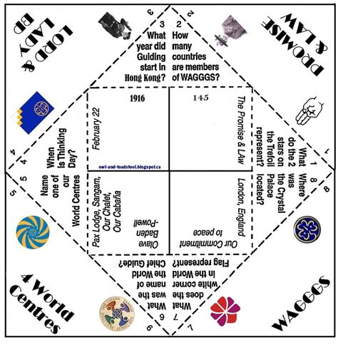 Origami Fortune Teller History - guide history fortune teller adapted for hong kong
