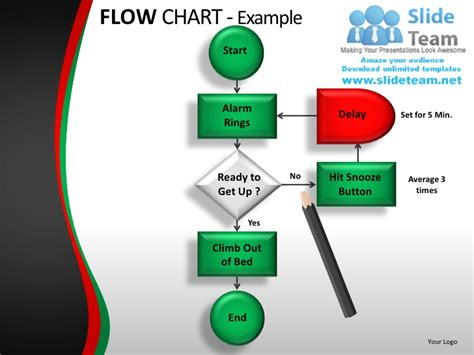 Flow Chart Powerpoint Presentation Slides Ppt Templates Flowchart With Powerpoint