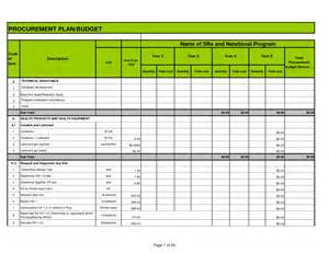 5 why template excel year business plan template word free sample 5
