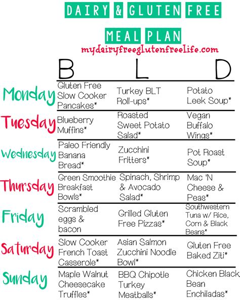 protein 7 day meal plan 7 day dairy gluten free meal plan