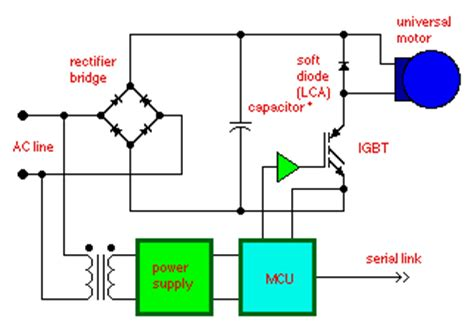 free wheeling diode in dc motor the speed of a universal or dc motor may be controlled using a chopper circuit this circuit