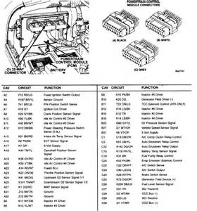 2001 jeep grand spark diagram 2001 free engine image for user manual