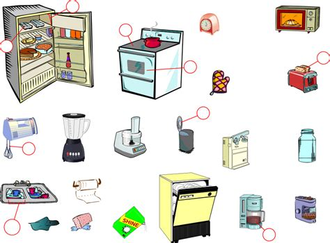 kitchen appliances in spanish the kitchen spanish mexico vocabulary languageguide org