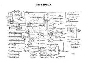 scag tiger cat wiring diagrams