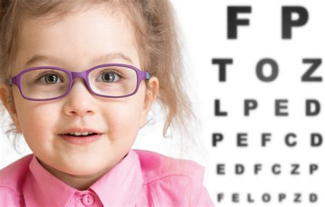 Eye Care What You Should 2 by Chicago Optometrist Advanced Testing Eyecare