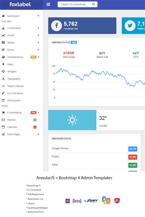 angular admin template foxlabel angularjs bootstrap 4 admin template 64506