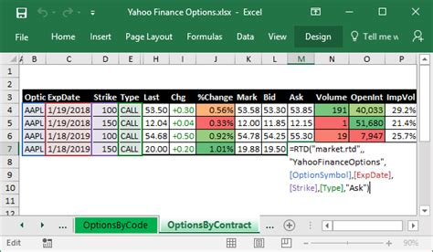 Yahoo Spreadsheet by Kb Option Chains From Yahoo Finance To Excel