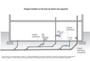 plomberie dominic larivi 232 re plomberie joliette