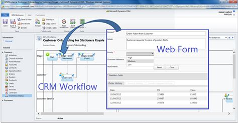 web workflow web to crm automation pnmsoft