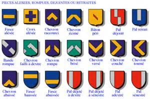la geometrie dans le blason les partitions heraldiques et