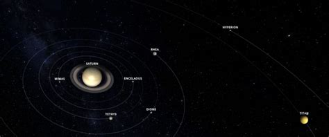 list of saturn moons contact credits page