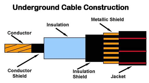 electrical components and concepts electrical engineering