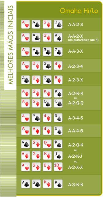 omaha highlow parte ii edicao  cardplayercombr