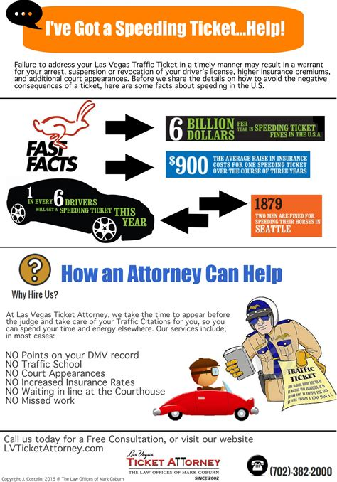 Free Warrant Search Las Vegas Las Vegas Speeding Ticket Infographic Traffic Ticket Warrant Resolution Services