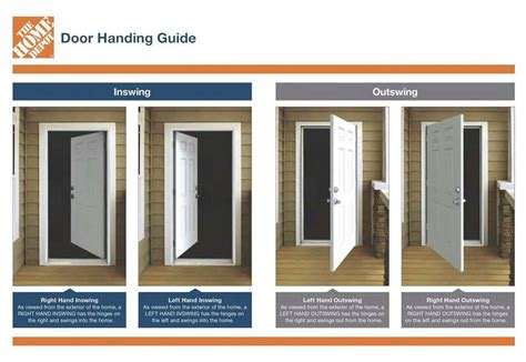 outward swinging door how to replace and paint an exterior diy door thrift