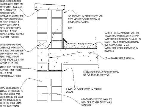 tile roof parapet coping parapet roof detail detail drawings