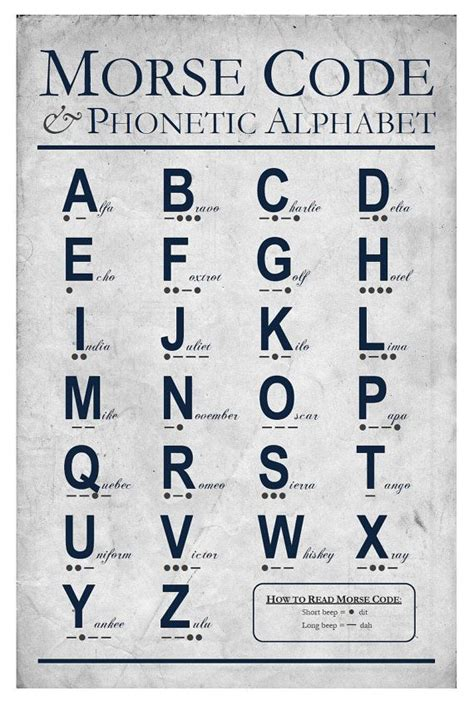 printable version of phonetic alphabet morse code and phonetic alphabet art print by alaskabay