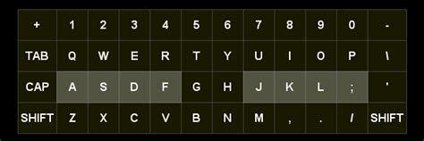 dvorak keyboard layout vs qwerty qwerty vs dvorak keyboard layouts eliot eshelman