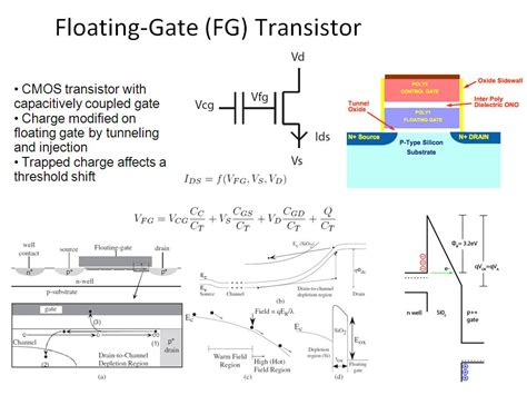 floating gate transistor programming floating gate transistor working 28 images schematic diagram of a floating gate transistor