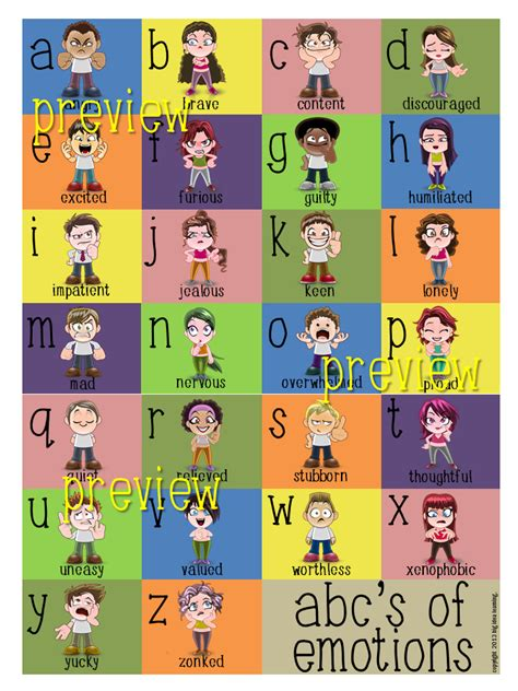 i like this particular chart of the emotional physical abc s of emotions poster kinds of feelings alphabet